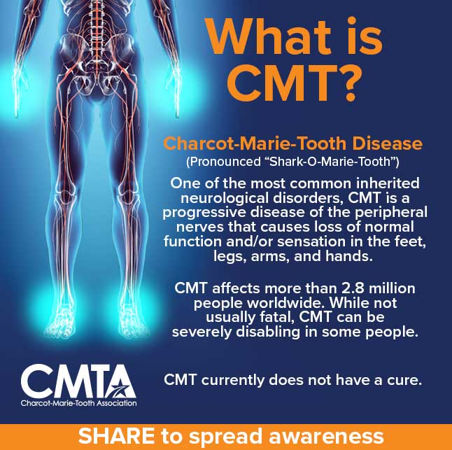 CMT Infogrfaphic