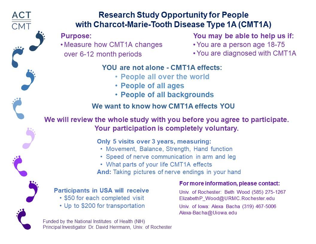 ACT CMT Recruitment