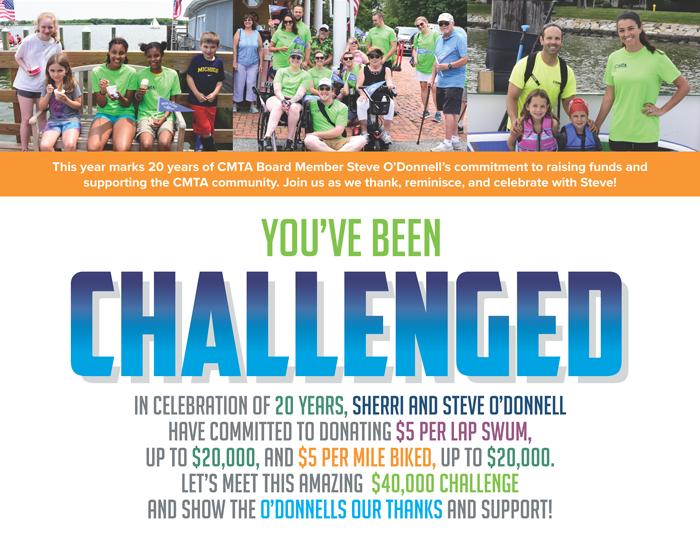 2021 Funathlon Challenge